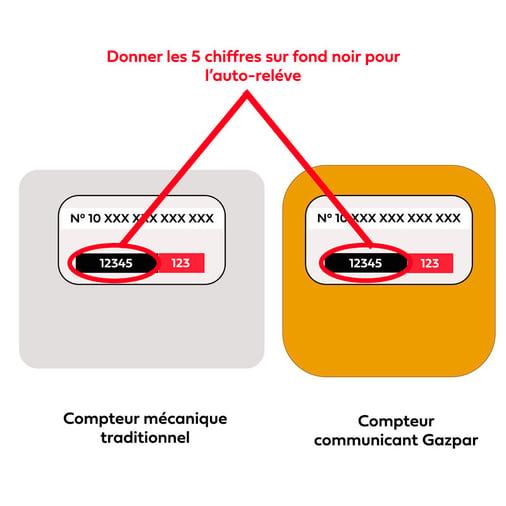 321716475-relever-auto-releve-compteur-gaz-courtage
